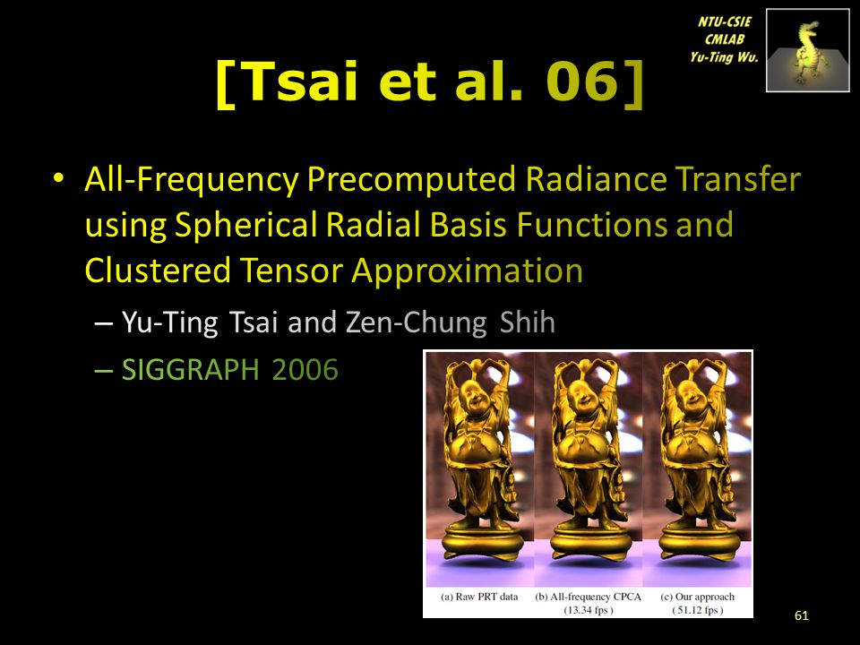 [Tsai et al. 06] All-Frequency Precomputed Radiance Transfer using Spherical Radial Basis Functions and Clustered Tensor Approximation.